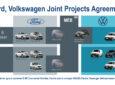 Ford a Volksvagen společně vyvíjejí užitkové vozy a nové technologie